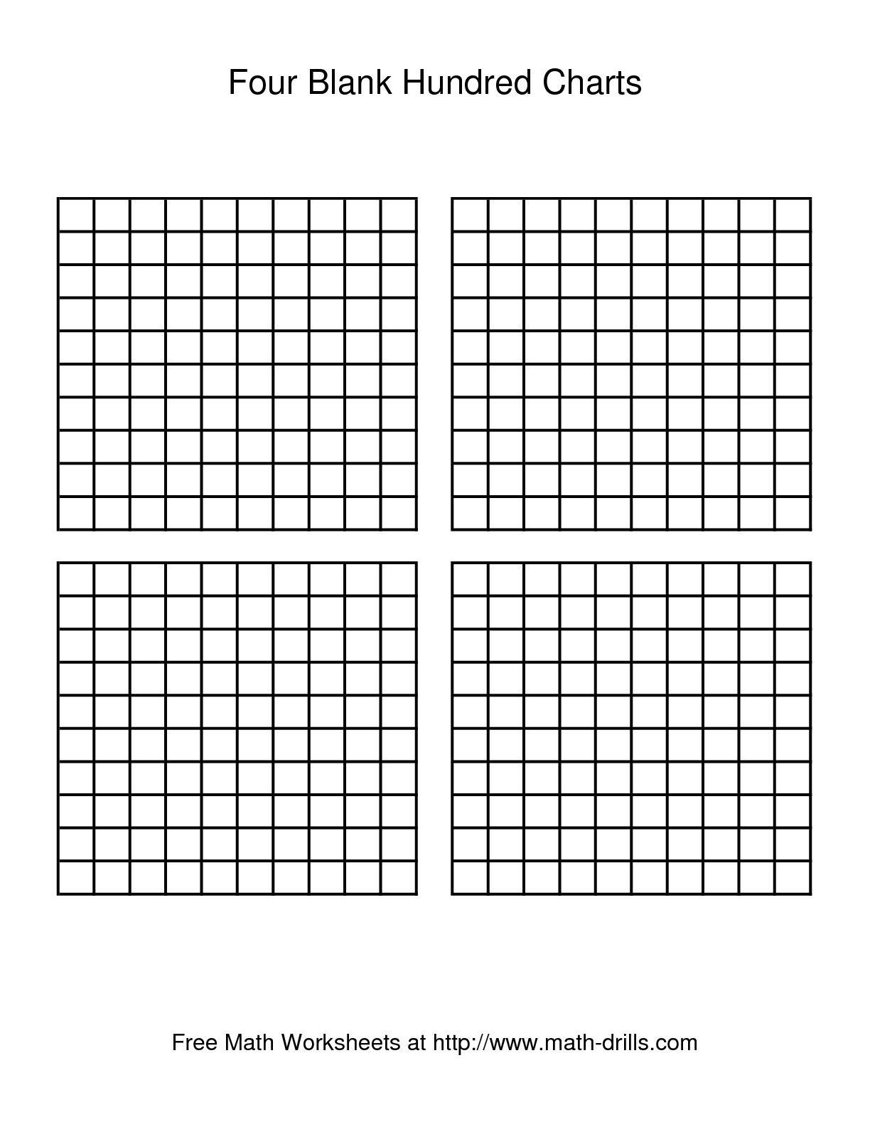 It's just a photo of Sizzling Printable Blank Hundreds Chart