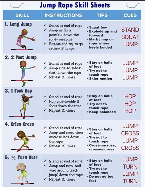 Jump Rope Skill Sheet